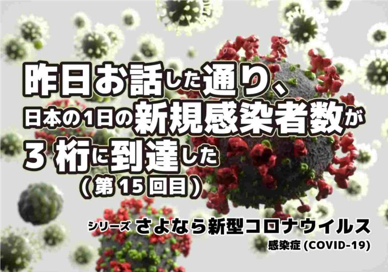 新型コロナウィルス COVID-19 1日の感染者が3桁に シリーズ第15回目