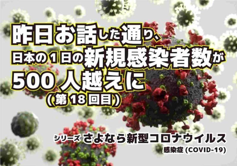 新型コロナウィルス COVID-19 日本の1日の新規感染者が500人越えに シリーズ第18回目