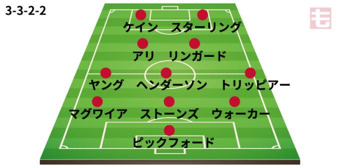 イングランド代表準決勝 ワールドカップ