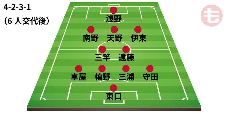 サッカー日本代表 コスタリカ戦 後半 フォーメーション